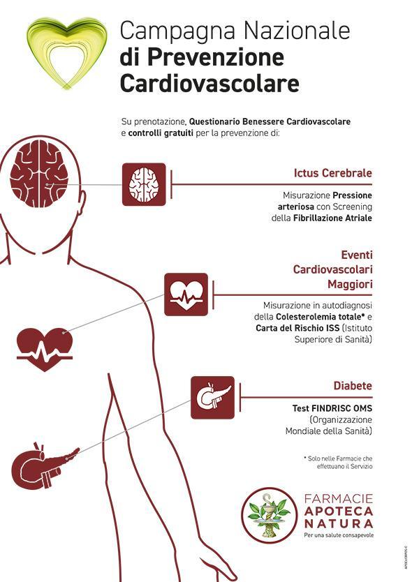 campagna nazionale di prevenzione cardiovascolare